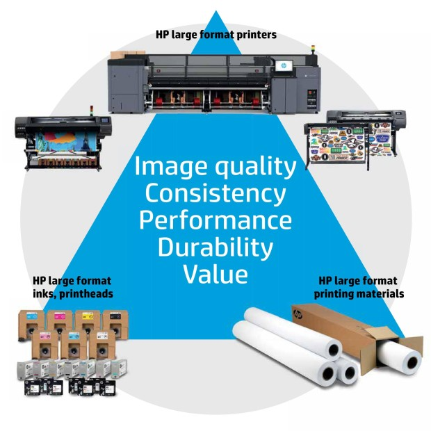 HP Complete Solution